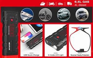 Amazon Com  Nexpow Car Battery Starter  1500a Peak