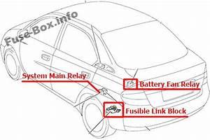 Fuse Box Diagram Toyota Prius  Xw11  2000