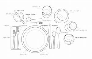 Easy Guide To Setting The Table