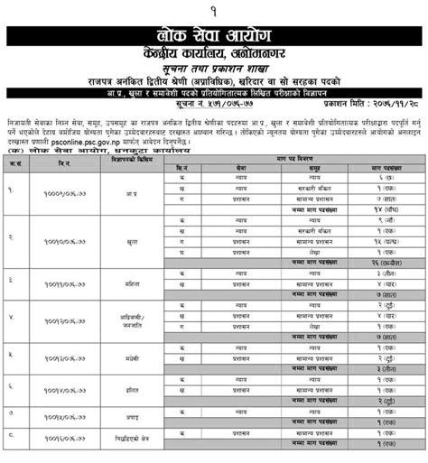 लोकसेवा आयोग संबन्धी महत्वपूर्ण जानकारीको लागि । @loksewa_aayog. Jobs In Nepal: Vacancy Announcement: Lok Sewa Aayog