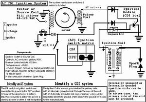 System Troubleshooting  Motorcycle Ignition System