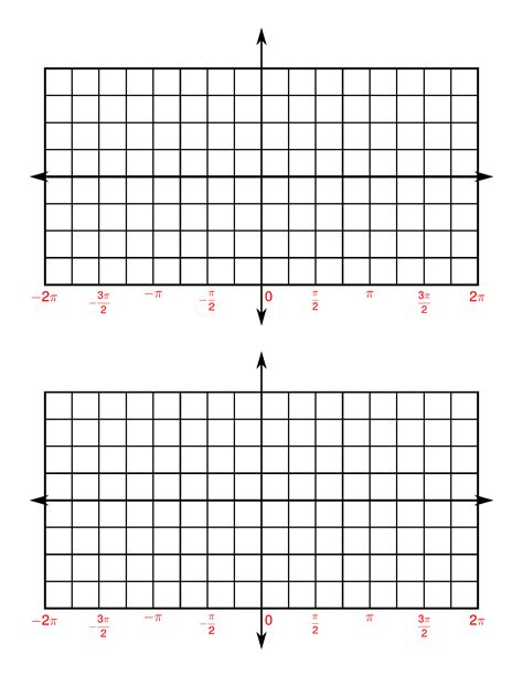quadrants trigonometry paper