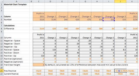 waterfall excel template waterfall chart template with supports negative values excel help hq