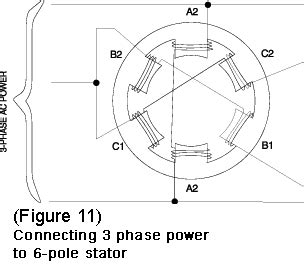 Shaded Pole Motor Wiring 3 Wire by Ac Motor Basic Stator And Rotor Operation Diagrams
