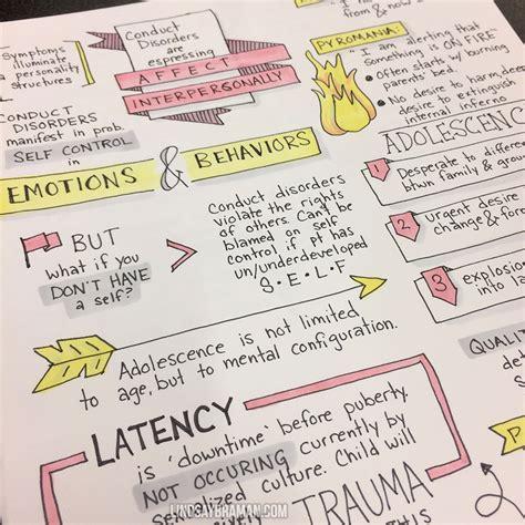 doodle notes psychopathology class  lindsaybramancom