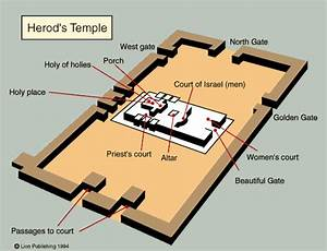 Herod U2019s Temple