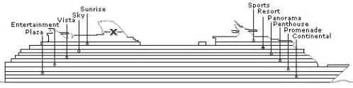constellation cruise ship deckplans