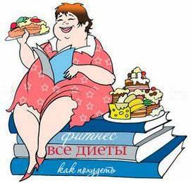 Как похудеть 10 кг за день