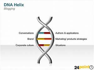 Diagram On Dna Helix