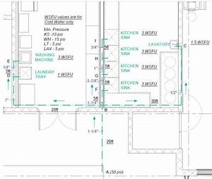 Domestic Water Piping Design Guide  How To Size And Select Domestic Water Piping