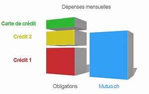 Rachat De Leasing : rachat de cr dit d s 4 5 r duction des int r ts pour les cr dits en cours ~ Medecine-chirurgie-esthetiques.com Avis de Voitures