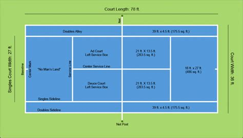 court dimensions exactly how big is a tennis court