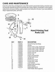 Hand Priming Tool Parts List Care And Maintenance