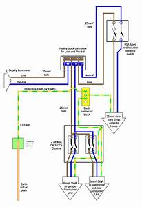 Electrical Consumer Unit Wiring Diagram