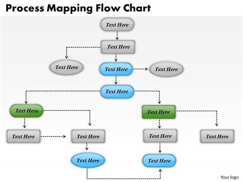 flow chart powerpoint template briskiinfo