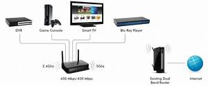 Netgear N900 Universal 4 Port Smart Tv  Video And Gaming