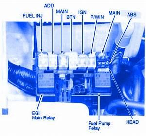 Kia Sportage E X 2012 Fuel Pump Fuse Box  Block Circuit