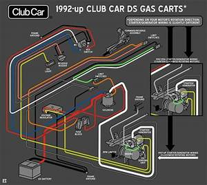 1992 Gas Club Car Wiring Diagram