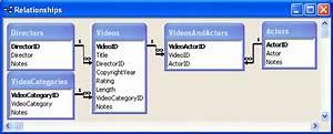 Microsoft Access  Lesson 17