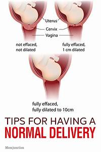 2466 best images about Pregnancy Care on Pinterest
