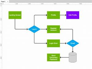 Flow Diagrams  U00b7 Axure Docs