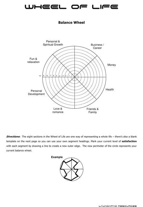 wheel  life template  printable  templateroller