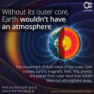 Curiosity — The fluid outer core surrounds Earth's solid ...