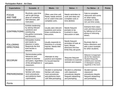 grading rubric template shatterlioninfo