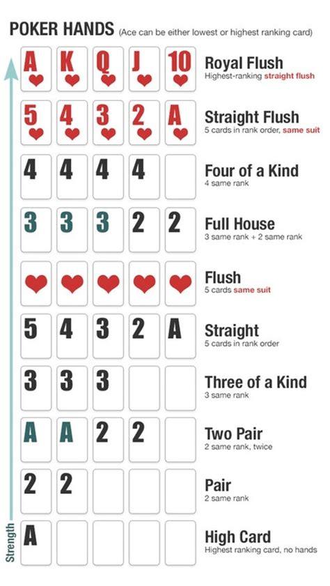 Emsk Poker Hands Everymanshouldknow