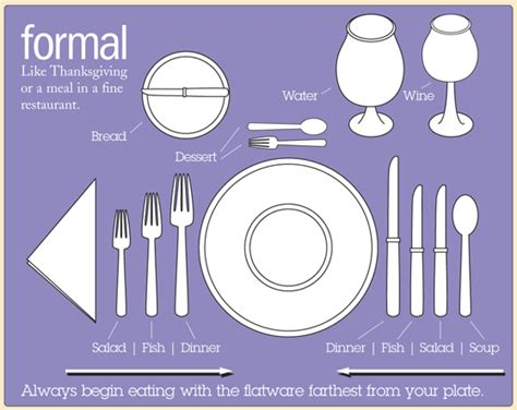 dining etiquette dining table formal dining table etiquette