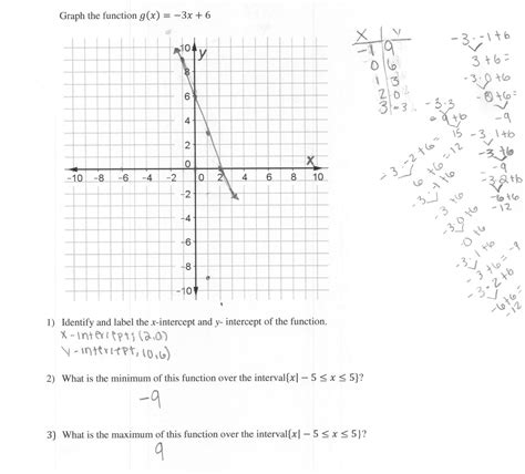 graphing linear equations chart worksheet