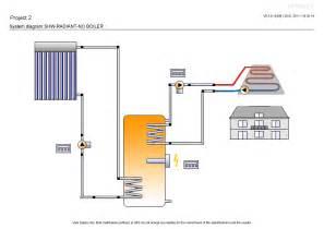 solar radiant heating solar radiant floor heating