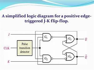 Ppt - Ekt 124    3 Digital Elektronic 1 Powerpoint Presentation