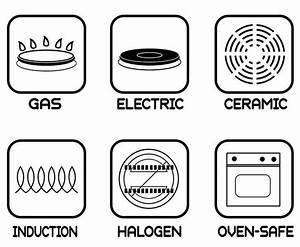 Zeichen Für Induktionsherd : kochen mit induktion einfach effizient auf den punkt ~ Watch28wear.com Haus und Dekorationen