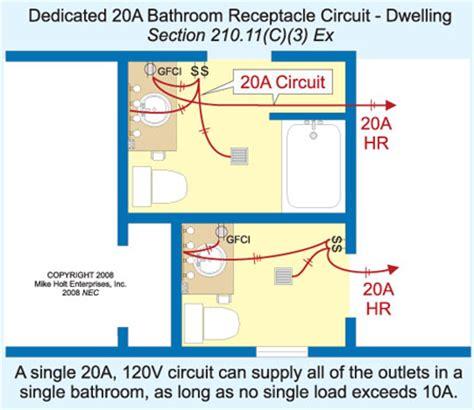 maximum number of bathroom receptacles electrical