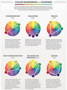 An Easy To Read Diagram Of Different Colour Combinations