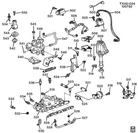 95 Chevy Silverado Heater Wiring by Chevrolet S10 Emission System Hose Map Sen