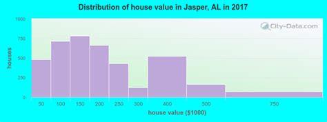 Jasper Alabama Al Profile Population Maps Real