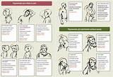 Как снять боль при шейном остеохондрозе лечение