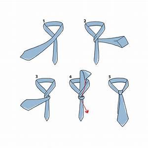 Comment Nouer Une Cravate : comment nouer son n ud de cravate blog de bigmoustache ~ Melissatoandfro.com Idées de Décoration
