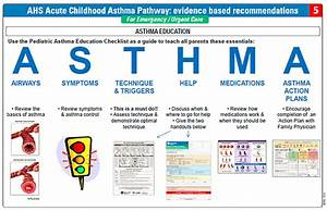 Provincial Pathway for Childhood Asthma - Acute Care