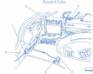 1997 Chevy Malibu Under Hood Fuse Box Diagram : chevy malibu extended sesan 2004 electrical circuit wiring ~ A.2002-acura-tl-radio.info Haus und Dekorationen