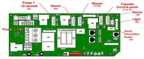 Spa Circuit Board Wiring Diagram by Spa Motor Troubleshooting Impremedia Net