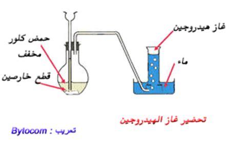 بحث عن غاز الهيدروجين موضوع