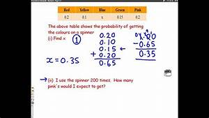 Probability Exam Questions Mathscast