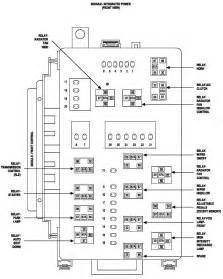 similiar chrysler 300 fuse box diagram keywords chrysler 300 fuse box diagram