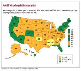 ... Living » CDC report -Most US adults do not eat fruits and vegetables Fruit and Vegetable Intake