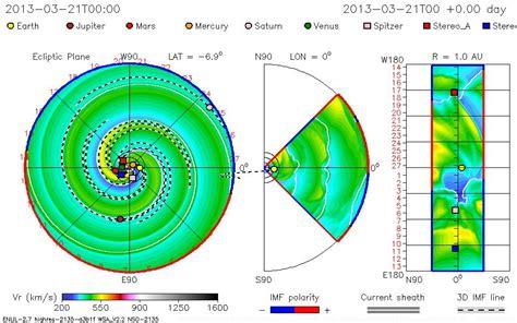 Animation of Spaceweather Predictors 2 | NASA Solar System ...