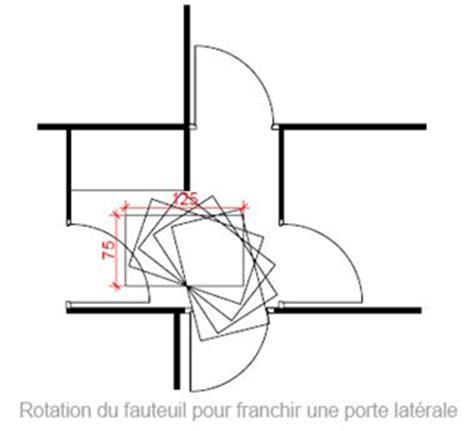 largeur de passage pour un fauteuil roulant habitations adapt 233 s aux fauteuils roulant
