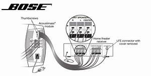 Lifestyle 235 Home Theater Wiring Diagram For : bose acoustimass 15 speaker system pacific hi fi liverpool ~ A.2002-acura-tl-radio.info Haus und Dekorationen